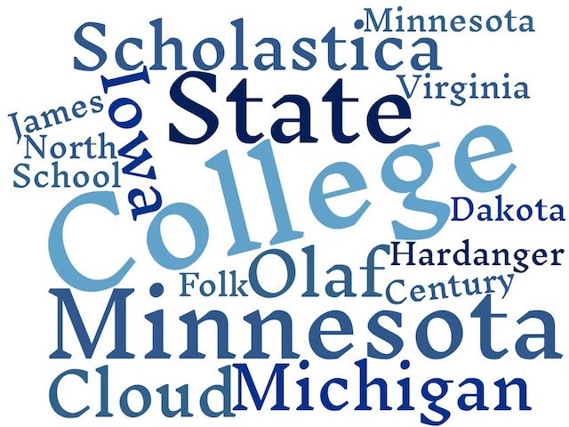 Scholarship Word Cloud 2020